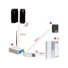 JNStar lichtsluis opritverklikker - luxe pakket 20m werking (met vorig model draadloze bel)