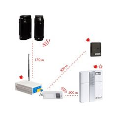 JNStar lichtsluis opritverklikker - luxe pakket 20m werking (met vorig model draadloze bel) en zakpieper