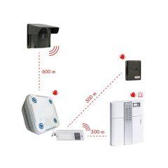 Bewegingsmelder opritverklikker, zakpieper en draadloze bel